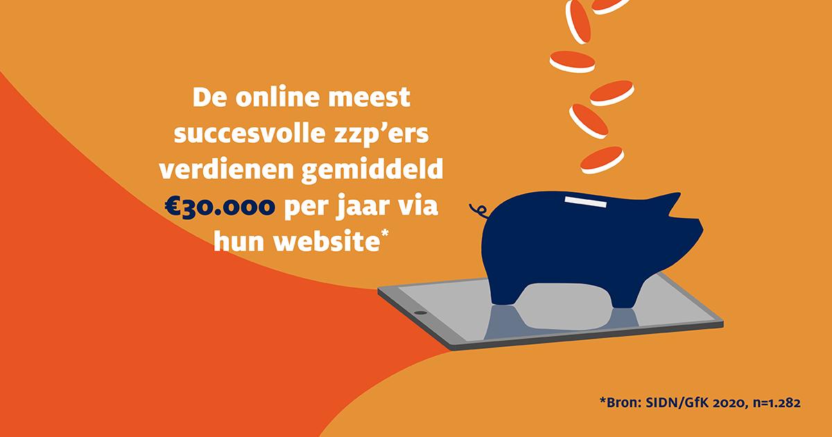 Verdienen met je .nl-domeinnaam